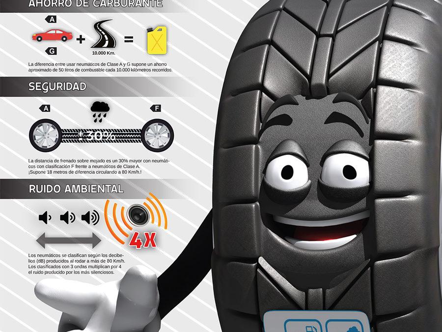 ¿Qué significa la etiqueta de los neumáticos?